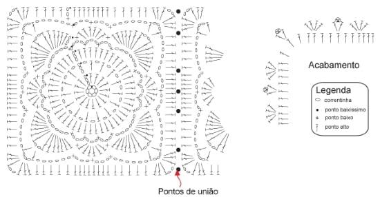 colchas de croche com graficos e receitas