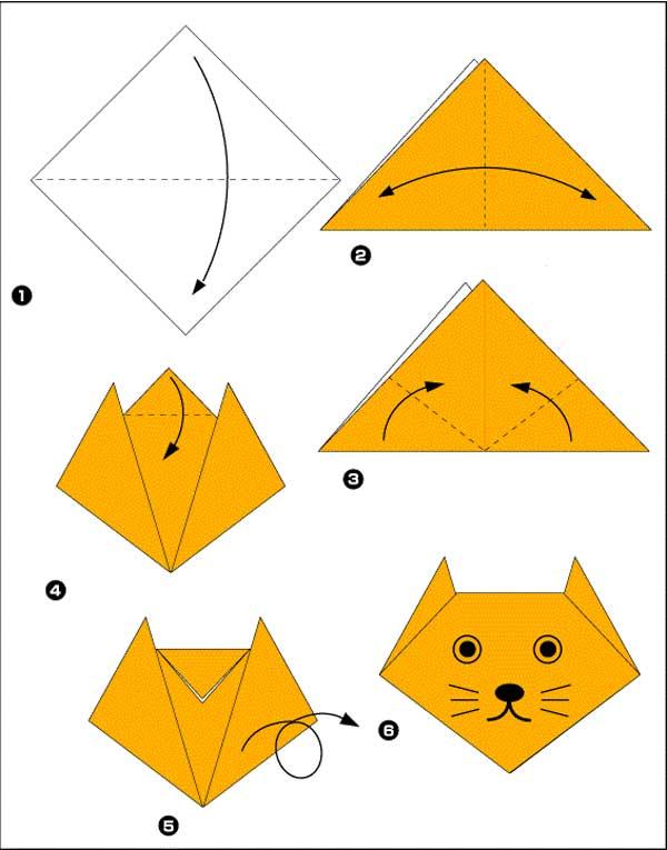 Dobradura de gato
