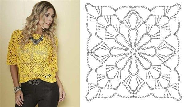 Read more about the article Blusa de Crochê: modelos, dicas e passo a passo